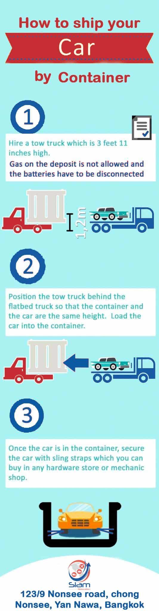 importer-voiture-container-thailande